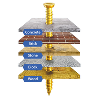 Multi-Fix Concrete Screws